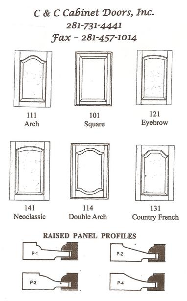 About us for Raised panel door templates
